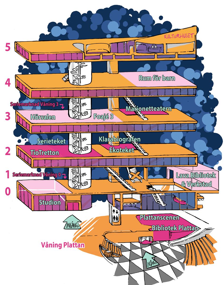 Karta över festivalområdet i Kulturhuset Stadsteaterns lokaler på Sergels torg. Planerad och framtagen tillsammans med Stef Gaines.